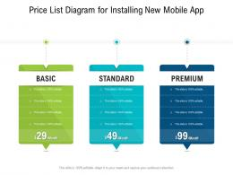 Price List Diagram For Installing New Mobile App Infographic Template