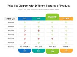 Price List Diagram With Different Features Of Product Infographic Template