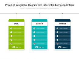 Price List Diagram With Different Subscription Criteria Infographic Template