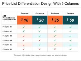 Price List Differentiation Design With 5 Columns