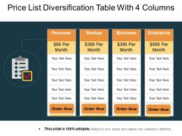 Price List Diversification Table With 4 Columns