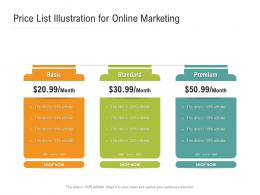Price List Illustration For Online Marketing Infographic Template