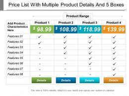 Price List With Multiple Product Details And 5 Boxes