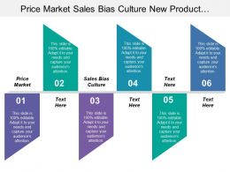 Price Market Sales Bias Culture New Product Development