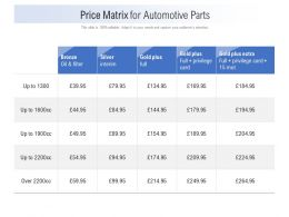 Price Matrix For Automotive Parts
