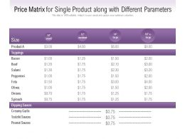 Price Matrix For Single Product Along With Different Parameters