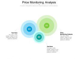 Price Monitoring Analysis Ppt Powerpoint Presentation Portfolio Designs Cpb