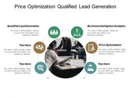 Price Optimization Qualified Lead Generation Business Intelligence Analytics Cpb