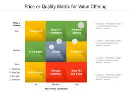 Price Or Quality Matrix For Value Offering