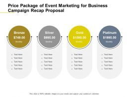 Price Package Of Event Marketing For Business Campaign Recap Proposal Ppt Presentation Summary