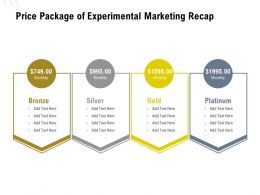 Price Package Of Experimental Marketing Recap Ppt Powerpoint Presentation Layouts