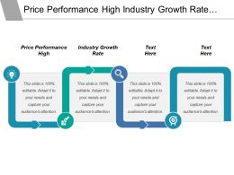 Price Performance High Industry Growth Rate Project Selection