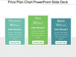 Price Plan Chart Powerpoint Slide Deck