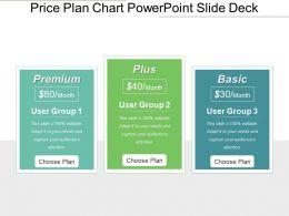 Price Plan Chart PowerPoint Slide Deck