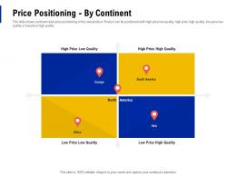 Price Positioning By Continent Creating Business Monopoly Ppt Powerpoint Presentation File