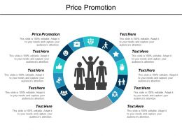 Price Promotion Ppt Powerpoint Presentation Model Slides Cpb