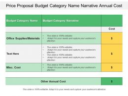 Price Proposal Budget Category Name Narrative Annual Cost
