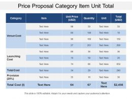 Price Proposal Category Item Unit Total