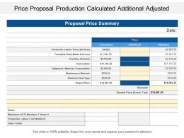 Price Proposal Production Calculated Additional Adjusted