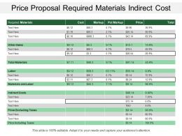 Price Proposal Required Materials Indirect Cost