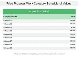 Price Proposal Work Category Schedule Of Values