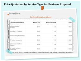 Price Quotation By Service Type For Business Proposal Ppt Clipart