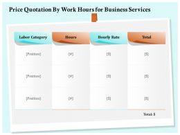 Price Quotation By Work Hours For Business Services Ppt File Aids