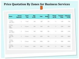 Price Quotation By Zones For Business Services Ppt File Aids