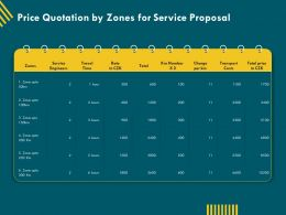 Price Quotation By Zones For Service Proposal Ppt Topics