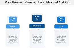 Price Research Covering Basic Advanced And Pro
