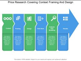Price Research Covering Context Framing And Design