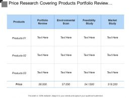 Price Research Covering Products Portfolio Review And Market Study