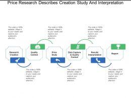 price_research_describes_creation_study_and_interpretation_Slide01