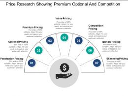 Price Research Showing Premium Optional And Competition