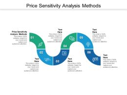 Price Sensitivity Analysis Methods Ppt Powerpoint Presentation Pictures Outfit Cpb