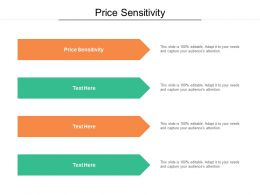 Price Sensitivity Ppt Powerpoint Presentation Ideas Example Cpb