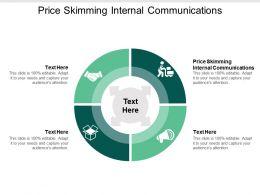 Price Skimming Internal Communications Ppt Powerpoint Presentation Summary Slides Cpb