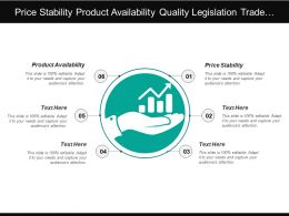 Price Stability Product Availability Quality Legislation Trade Rules