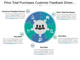 Price Total Purchases Customer Feedback Driven Process Assurance