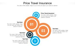 Price Travel Insurance Ppt Powerpoint Presentation File Introduction Cpb
