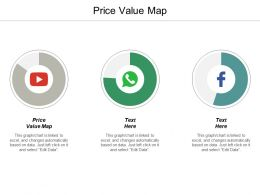 Price Value Map Ppt Powerpoint Presentation Portfolio Skills Cpb