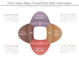 Price Value Maps Powerpoint Slide Information