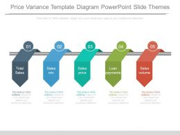 Price Variance Template Diagram Powerpoint Slide Themes