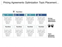 Pricing Agreements Optimization Topic Placement Monitoring Shelf Placement Metrics Cpb