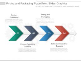 Pricing And Packaging Powerpoint Slide Graphics