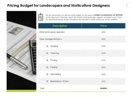 Pricing Budget For Landscapers And Horticulture Designers Ppt Slides