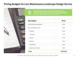 Pricing Budget For Low Maintenance Landscape Design Service Ppt Slides