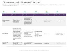Pricing Category For Managed It Services Additional Services Ppt Powerpoint Presentation Gallery