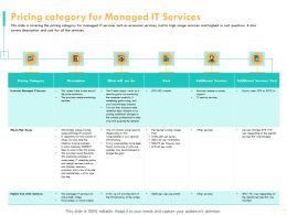 Pricing Category For Managed It Services Economic Ppt Powerpoint Presentation Visuals