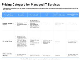 Pricing Category For Managed It Services Outside Professional Ppt Powerpoint Presentation Tips
